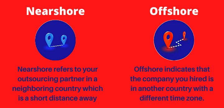 Difference between nearshore and offshore graphic