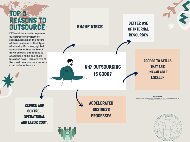 why outsourcing