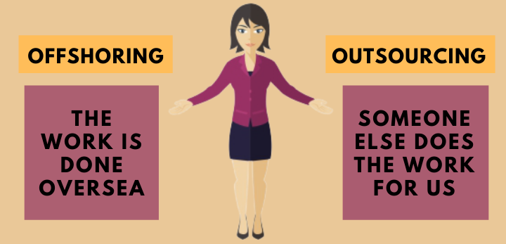 difference between outsourcing and offshoring