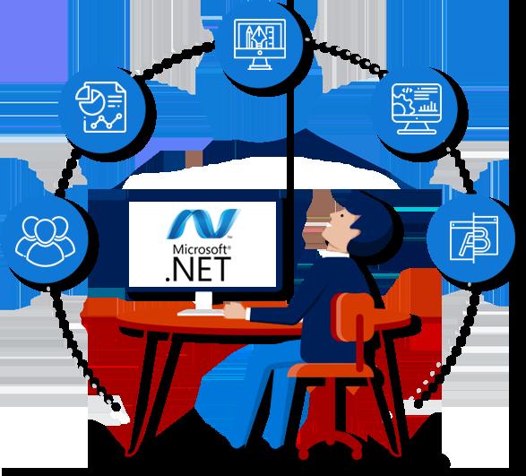 .Net developers of Invedus